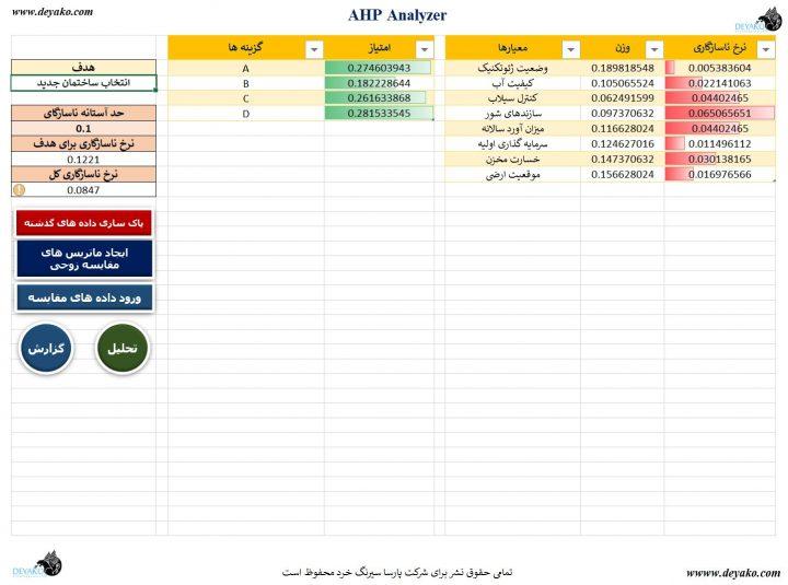 نرم افزار تحلیل AHP